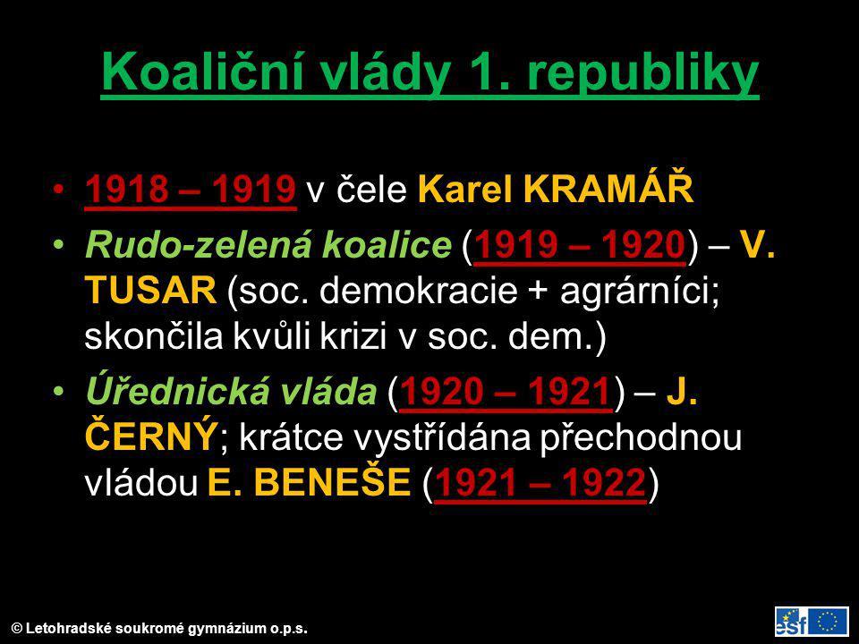 Koaliční vlády 1. republiky
