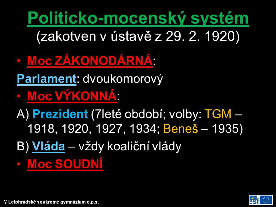 Politicko-mocenský systém (zakotven v ústavě z 29. 2. 1920)