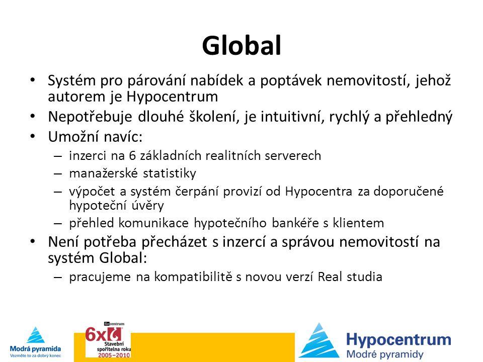 Global Systém pro párování nabídek a poptávek nemovitostí, jehož autorem je Hypocentrum.