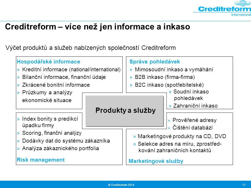 Creditreform – více než jen informace a inkaso