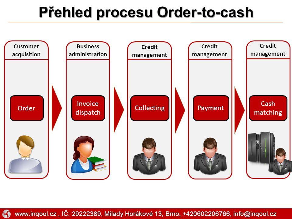 Přehled procesu Order-to-cash