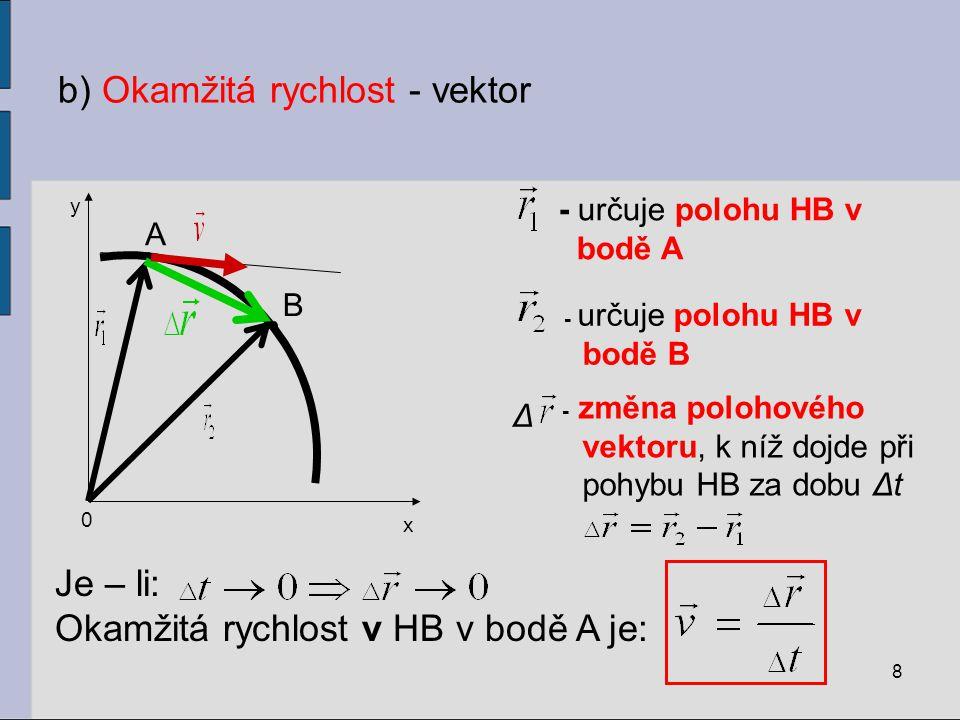 b) Okamžitá rychlost - vektor