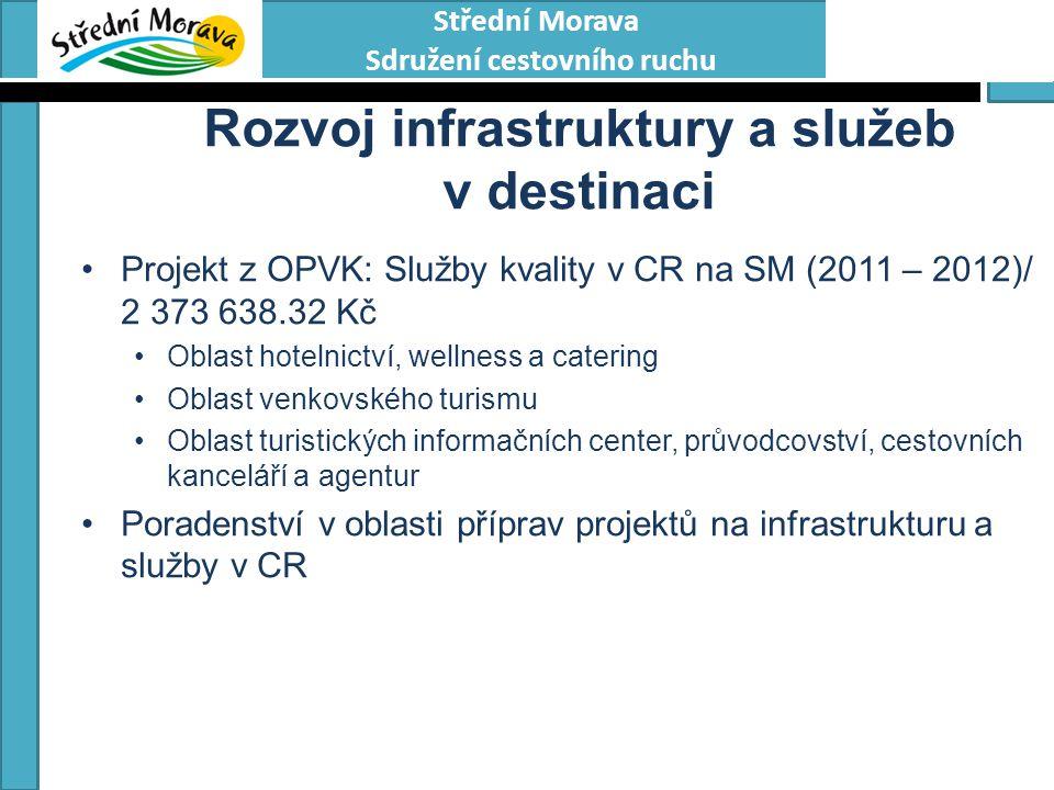Rozvoj infrastruktury a služeb v destinaci