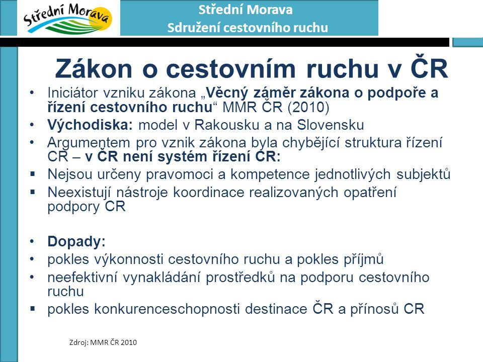 Zákon o cestovním ruchu v ČR