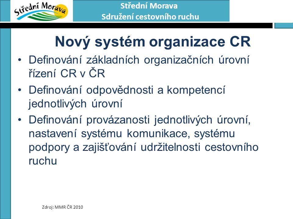 Nový systém organizace CR