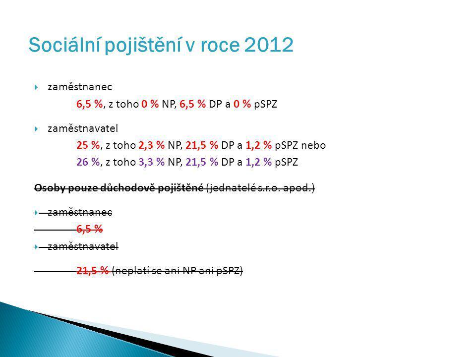 Sociální pojištění v roce 2012