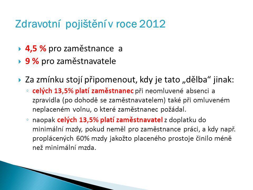 Zdravotní pojištění v roce 2012