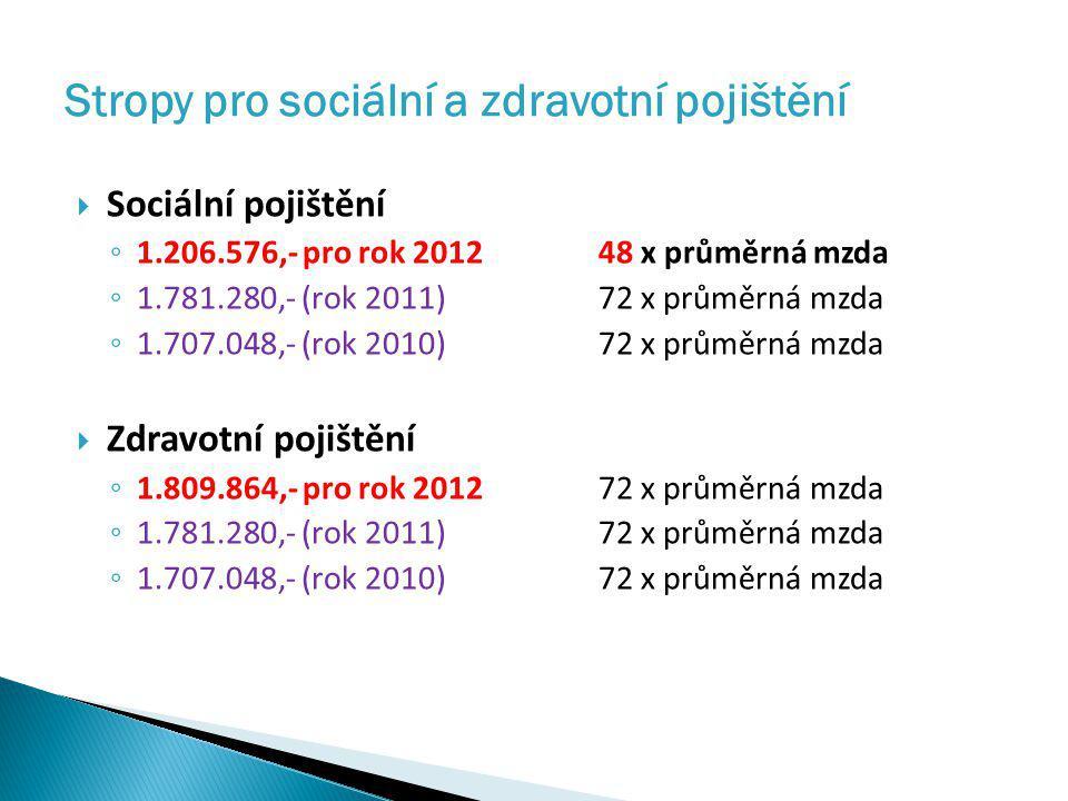 Stropy pro sociální a zdravotní pojištění