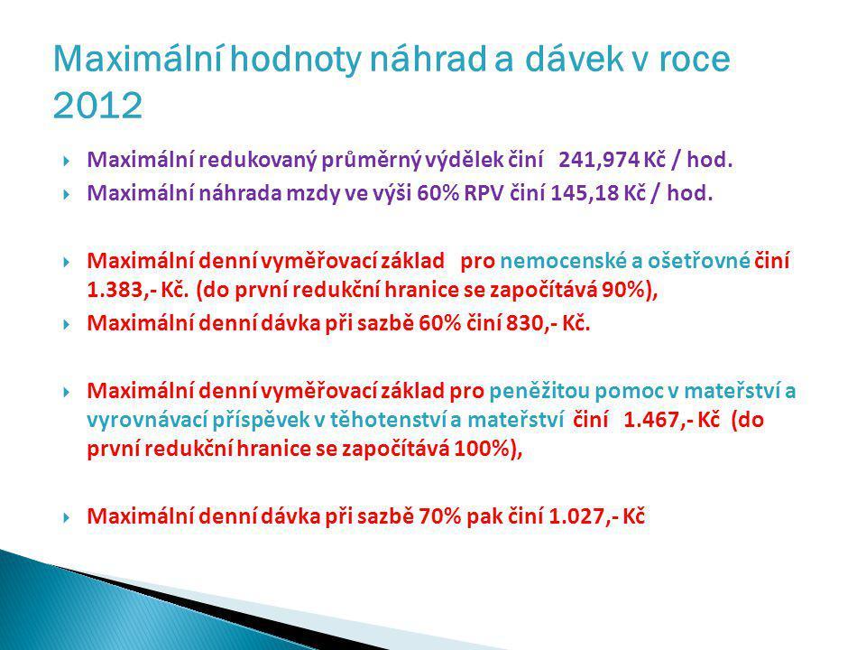 Maximální hodnoty náhrad a dávek v roce 2012