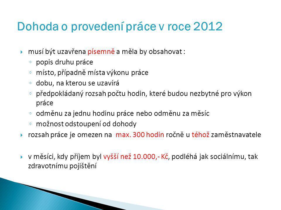 Dohoda o provedení práce v roce 2012
