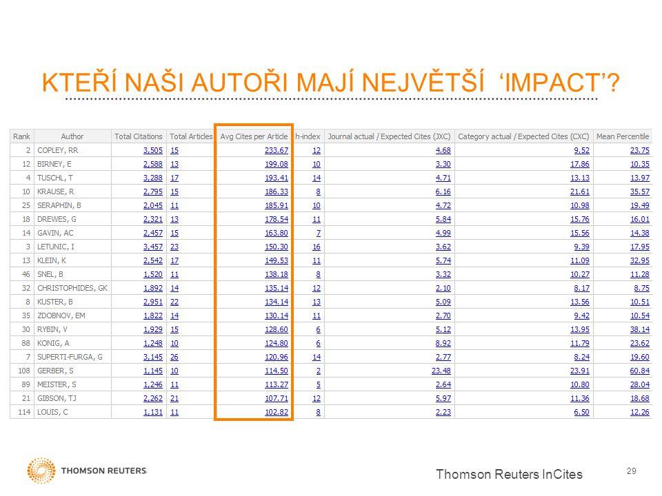 KTEŘÍ NAŠI AUTOŘI MAJÍ NEJVĚTŠÍ 'IMPACT'