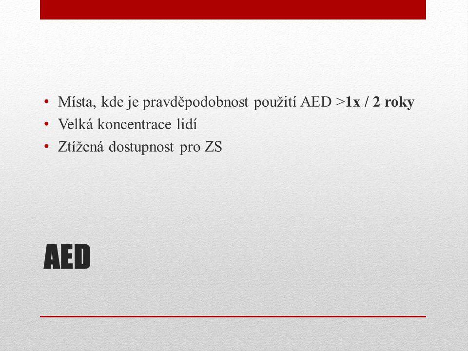 AED Místa, kde je pravděpodobnost použití AED >1x / 2 roky