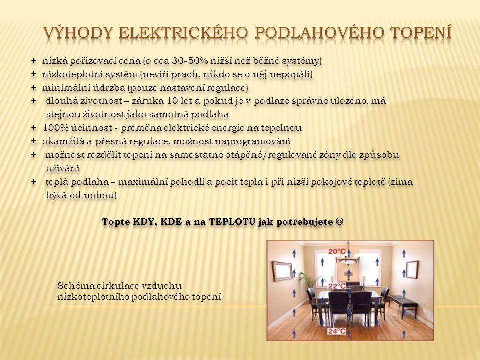 Výhody elektrického podlahového topení