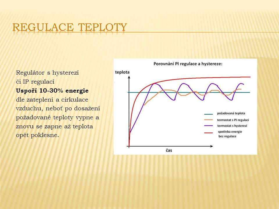 Regulace teploty Regulátor s hysterezí či IP regulací