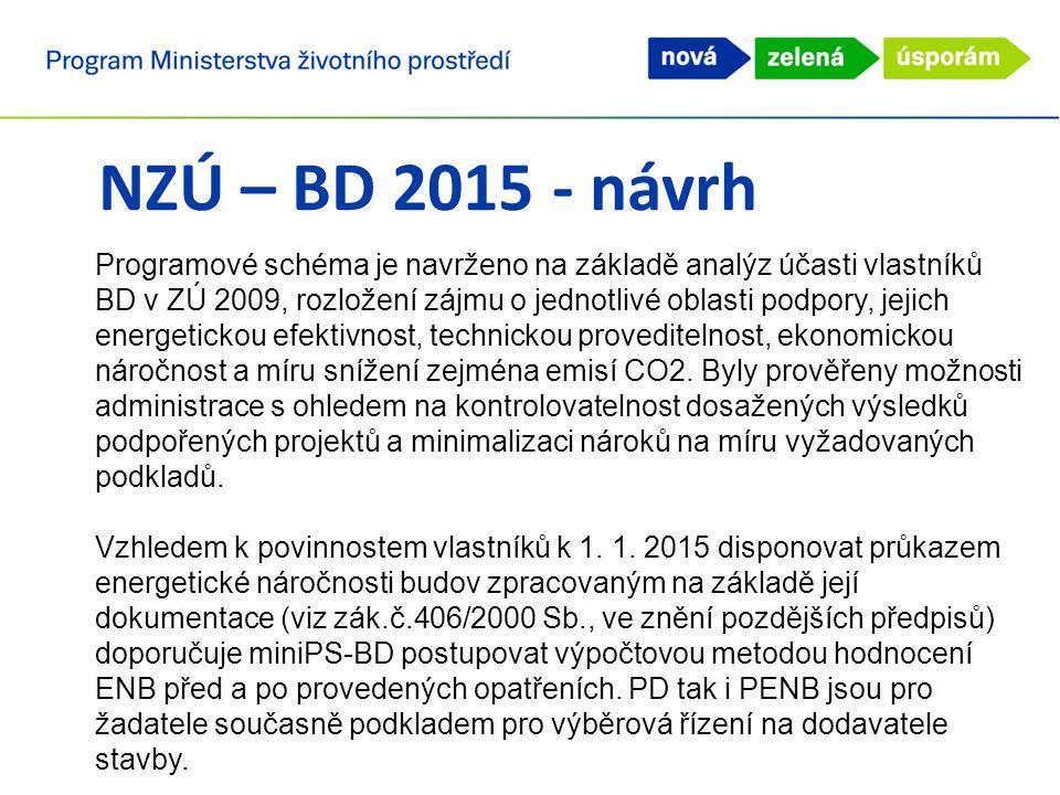 NZÚ – BD 2015 - návrh