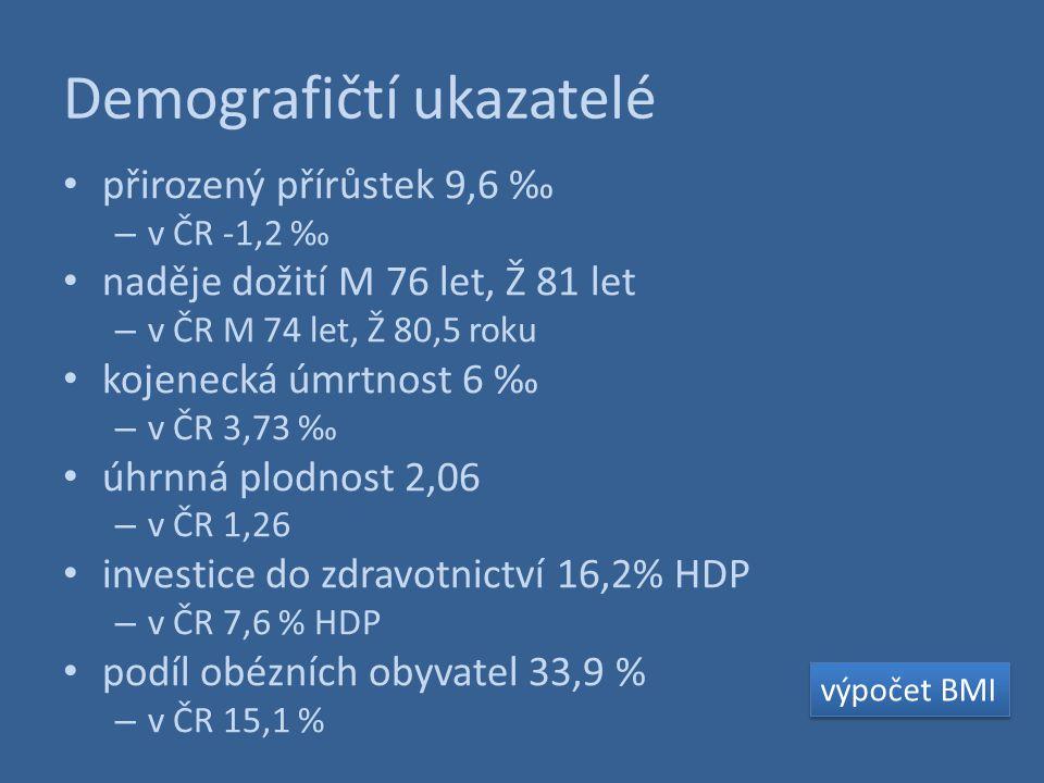 Demografičtí ukazatelé