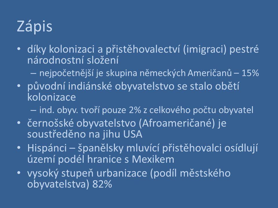 Zápis díky kolonizaci a přistěhovalectví (imigraci) pestré národnostní složení. nejpočetnější je skupina německých Američanů – 15%