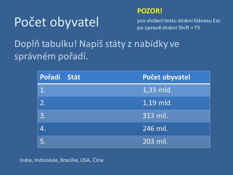 POZOR! Počet obyvatel. pro vložení textu stiskni klávesu Esc. po úpravě stiskni Shift + F5.