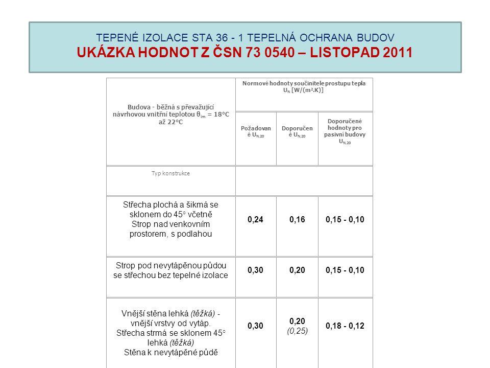 TEPENÉ IZOLACE STA 36 - 1 TEPELNÁ OCHRANA BUDOV UKÁZKA HODNOT Z ČSN 73 0540 – LISTOPAD 2011