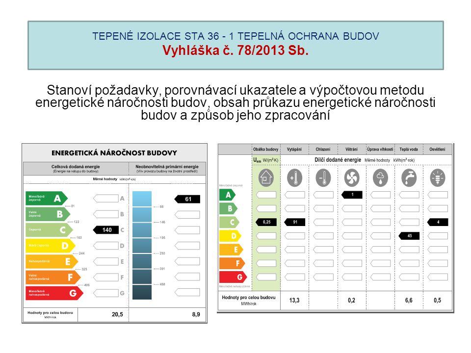 TEPENÉ IZOLACE STA 36 - 1 TEPELNÁ OCHRANA BUDOV Vyhláška č. 78/2013 Sb.