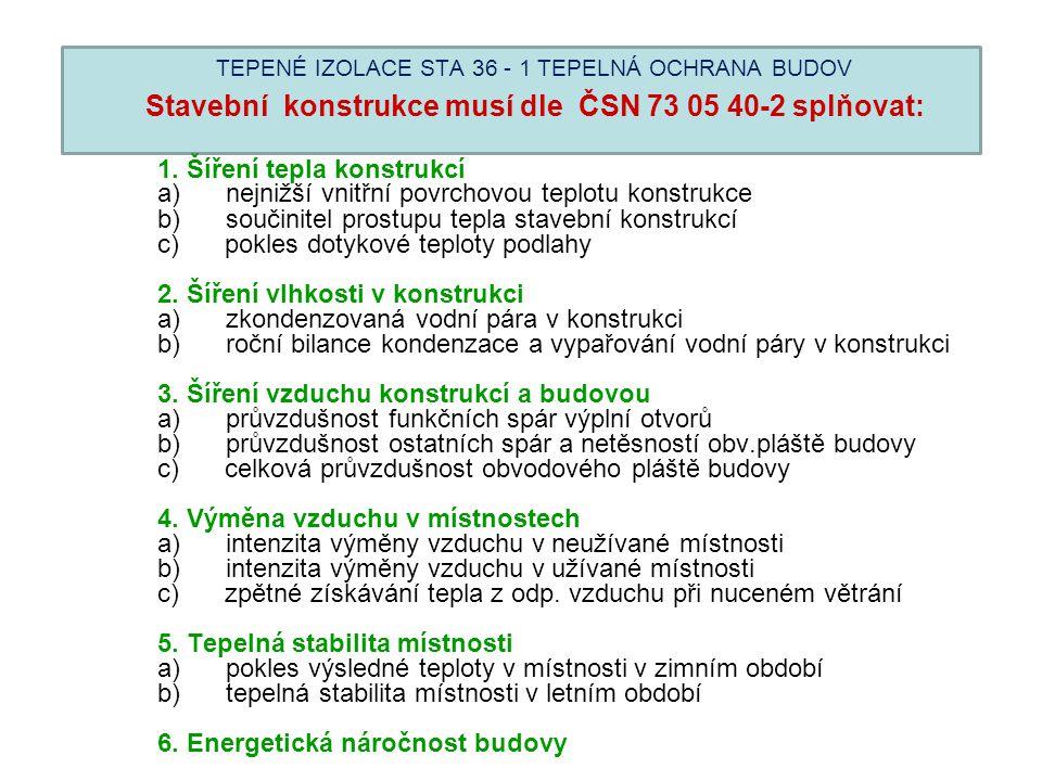 TEPENÉ IZOLACE STA 36 - 1 TEPELNÁ OCHRANA BUDOV Stavební konstrukce musí dle ČSN 73 05 40-2 splňovat: