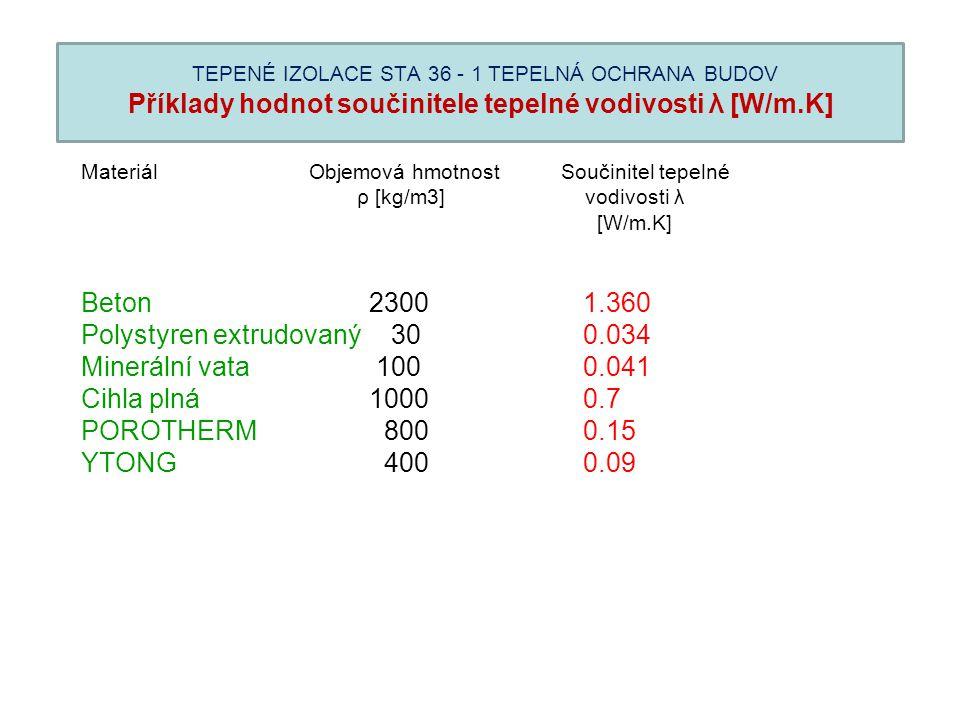 Polystyren extrudovaný 30 0.034 Minerální vata 100 0.041
