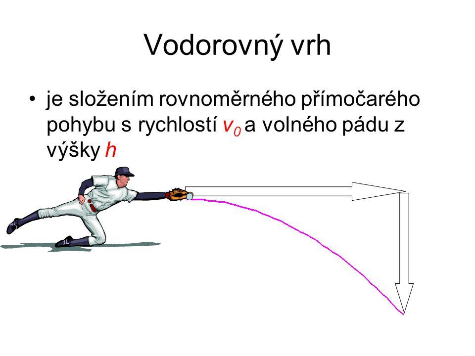 Vodorovný vrh je složením rovnoměrného přímočarého pohybu s rychlostí v0 a volného pádu z výšky h