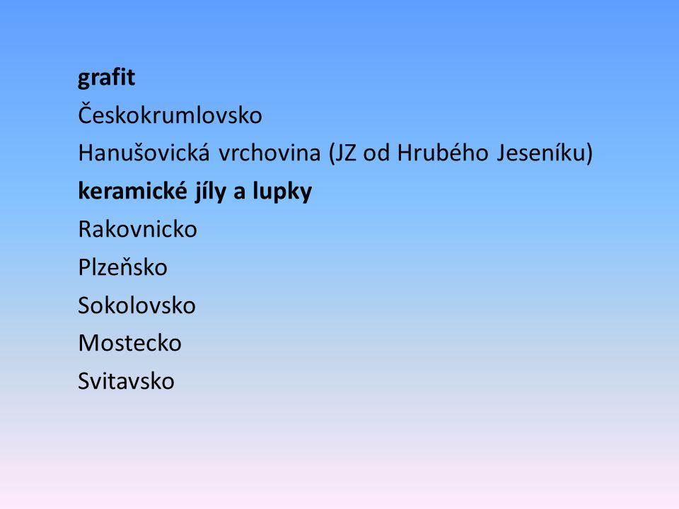 grafit Českokrumlovsko Hanušovická vrchovina (JZ od Hrubého Jeseníku) keramické jíly a lupky Rakovnicko Plzeňsko Sokolovsko Mostecko Svitavsko