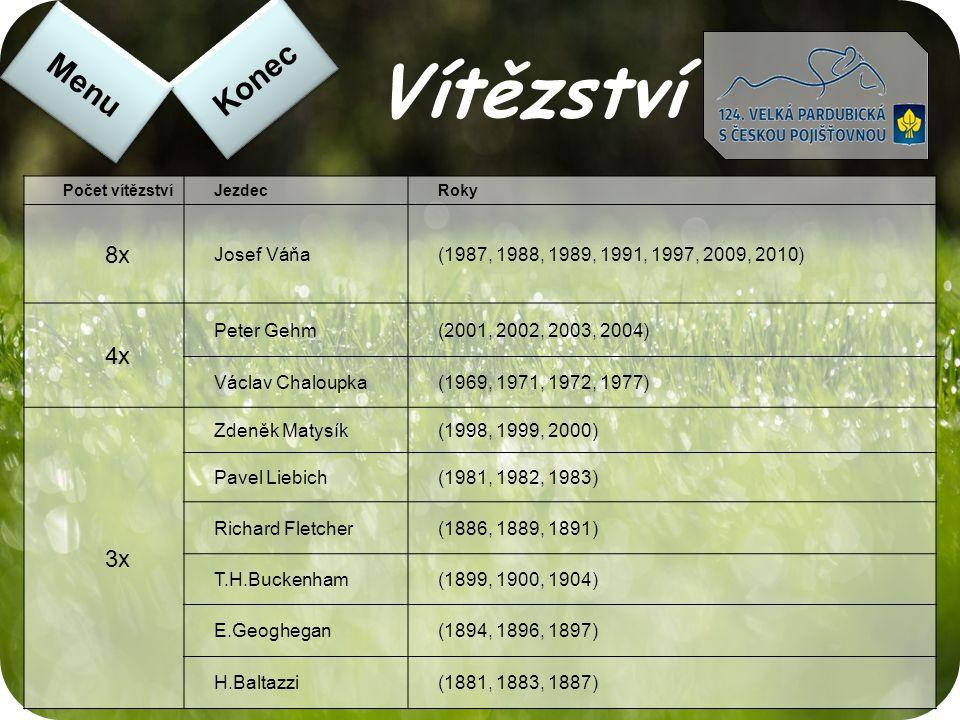 Vítězství Konec Menu 8x 4x 3x Josef Váňa