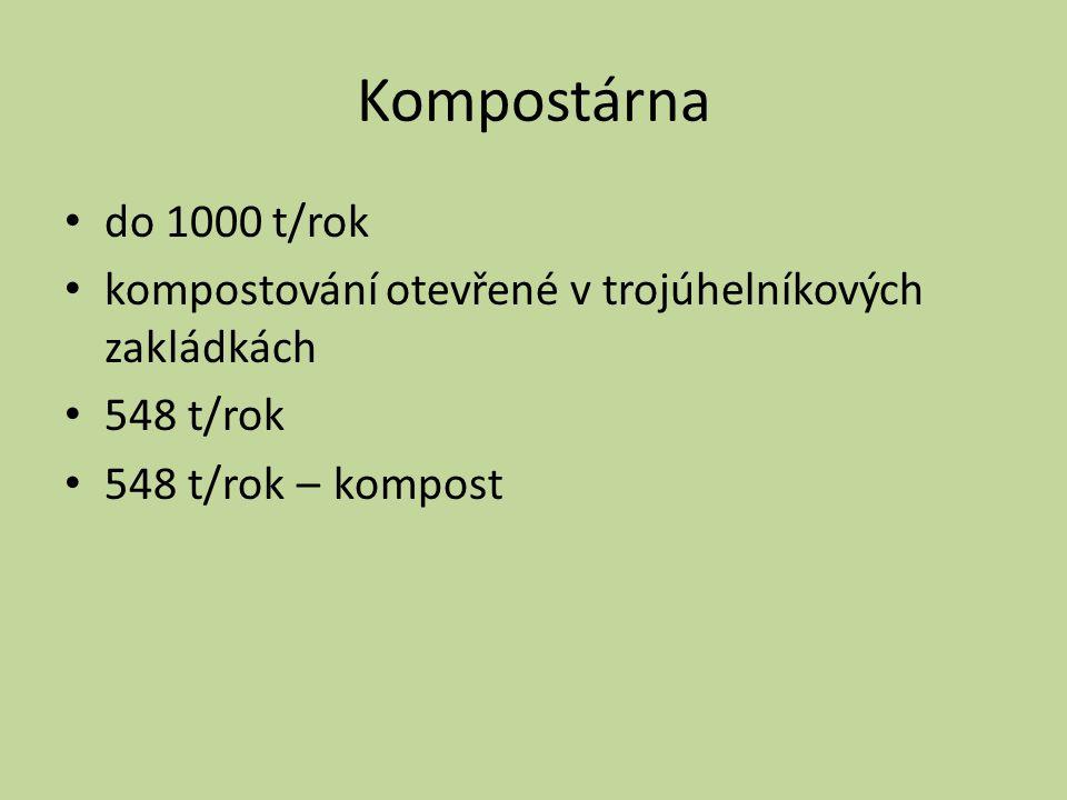 Kompostárna do 1000 t/rok kompostování otevřené v trojúhelníkových zakládkách 548 t/rok 548 t/rok – kompost.
