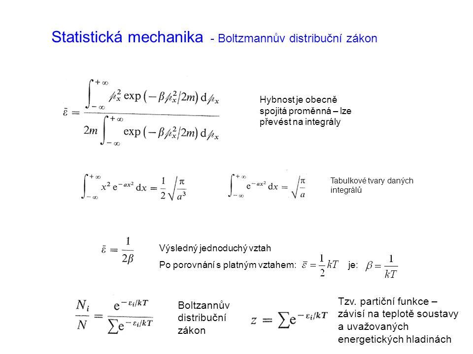 Statistická mechanika - Boltzmannův distribuční zákon