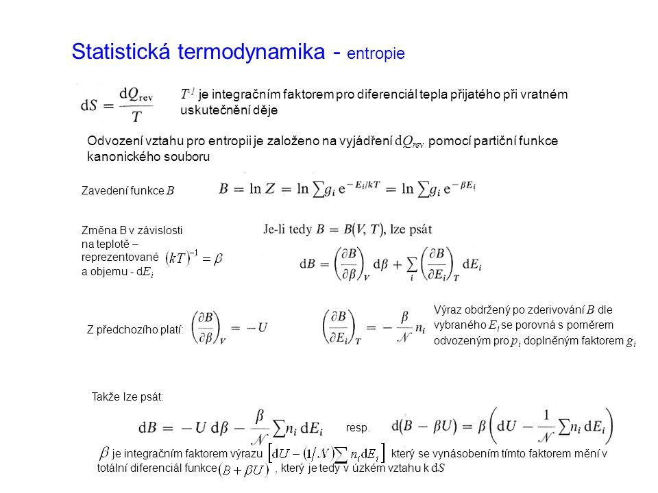Statistická termodynamika - entropie