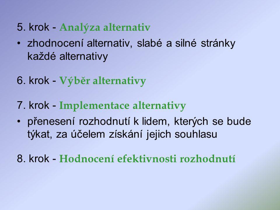 5. krok - Analýza alternativ
