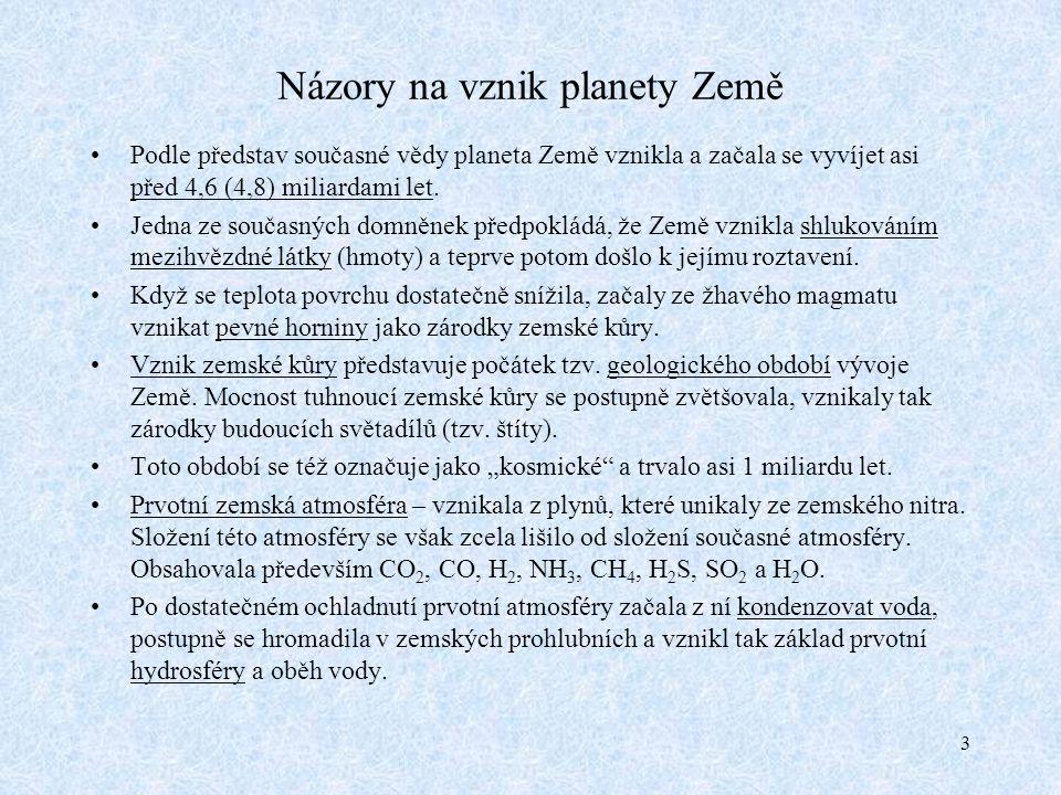 Názory na vznik planety Země