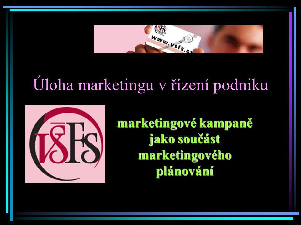 Úloha marketingu v řízení podniku