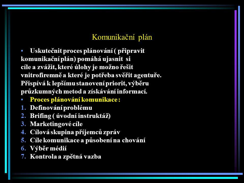 Komunikační plán Uskutečnit proces plánování ( připravit