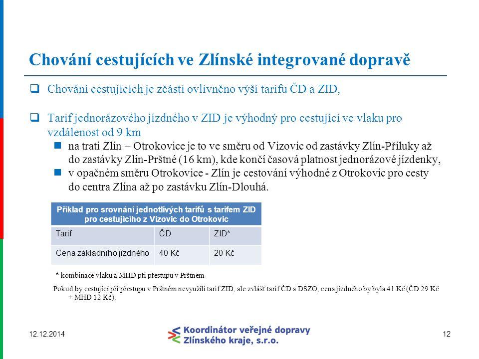 Chování cestujících ve Zlínské integrované dopravě