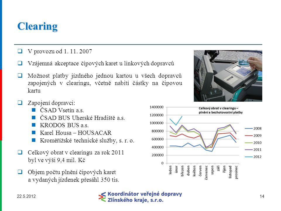 Clearing V provozu od 1. 11. 2007. Vzájemná akceptace čipových karet u linkových dopravců.