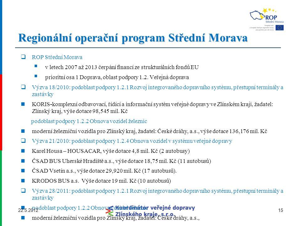 Regionální operační program Střední Morava