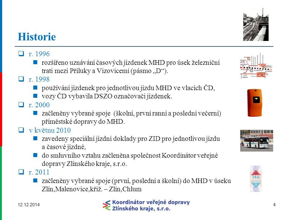 """Historie r. 1996. rozšířeno uznávání časových jízdenek MHD pro úsek železniční trati mezi Příluky a Vizovicemi (pásmo """"D )."""
