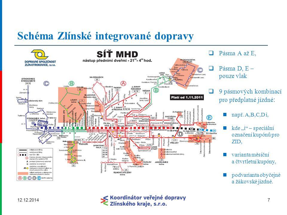 Schéma Zlínské integrované dopravy