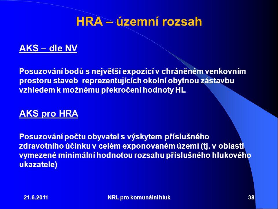 HRA – územní rozsah AKS – dle NV AKS pro HRA