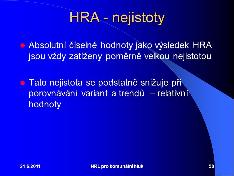 HRA - nejistoty Absolutní číselné hodnoty jako výsledek HRA jsou vždy zatíženy poměrně velkou nejistotou.