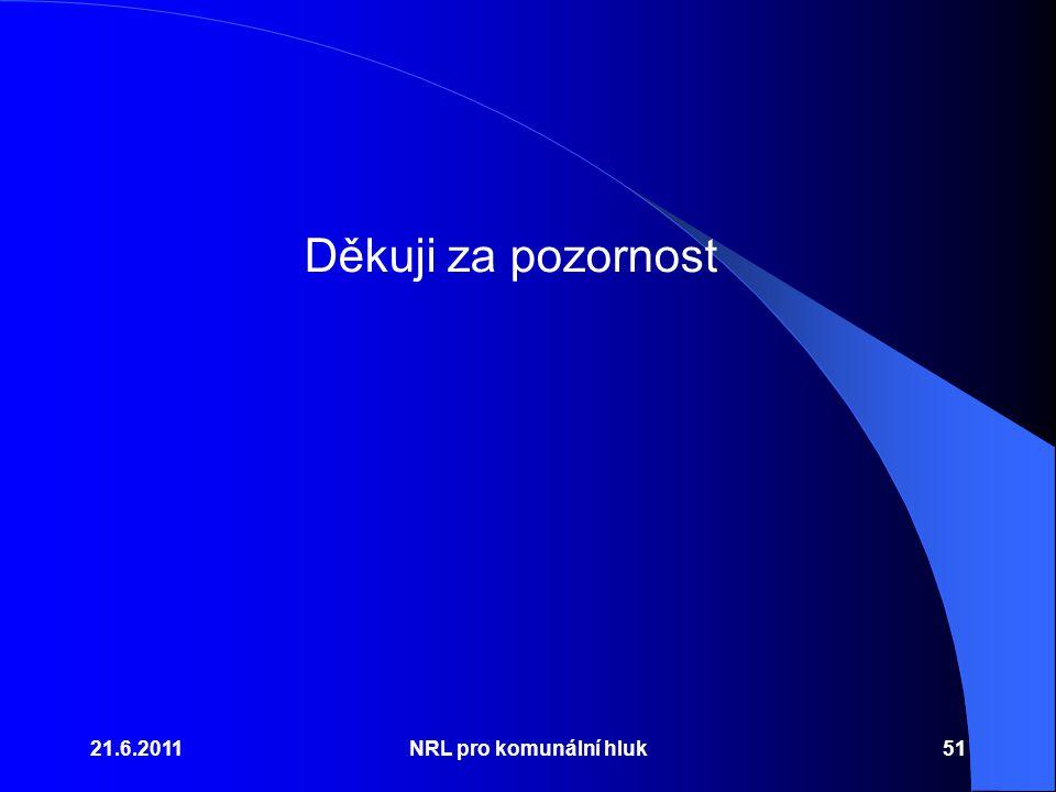 Děkuji za pozornost 21.6.2011 NRL pro komunální hluk