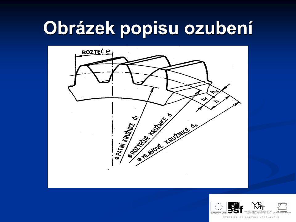 Obrázek popisu ozubení