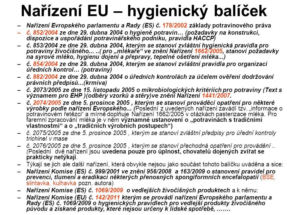 Nařízení EU – hygienický balíček