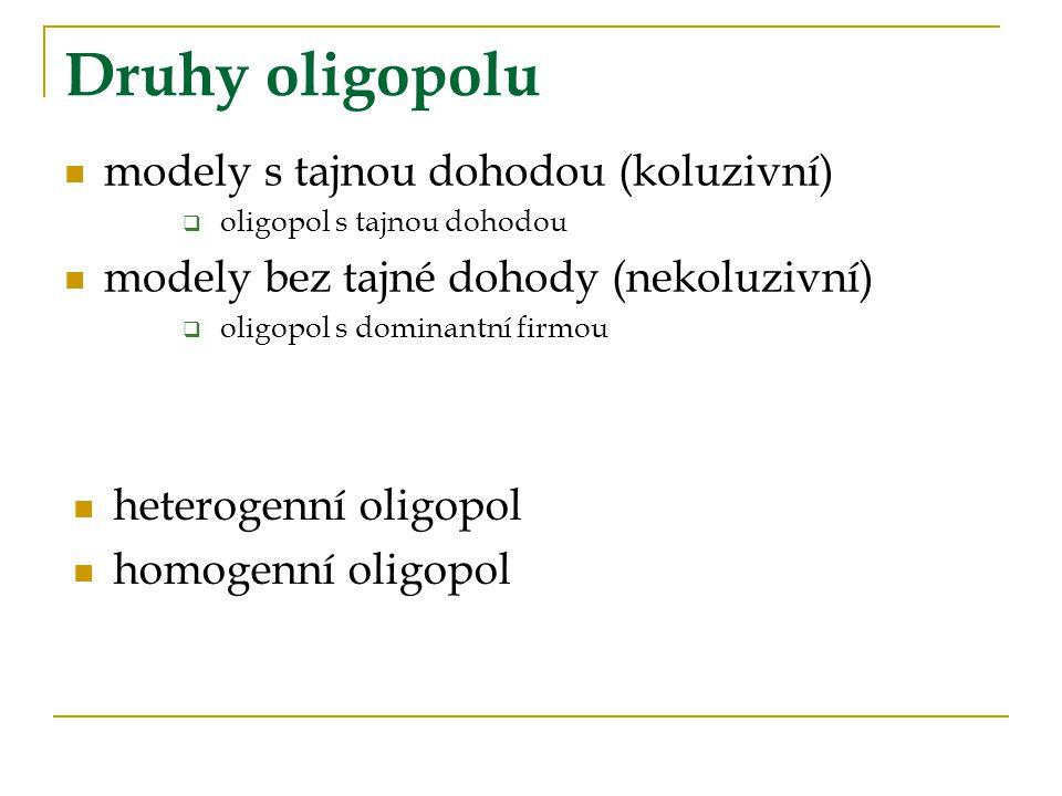 Druhy oligopolu modely s tajnou dohodou (koluzivní)