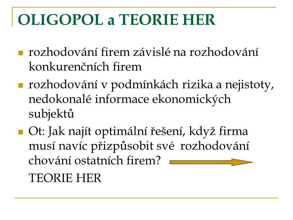 OLIGOPOL a TEORIE HER rozhodování firem závislé na rozhodování konkurenčních firem.