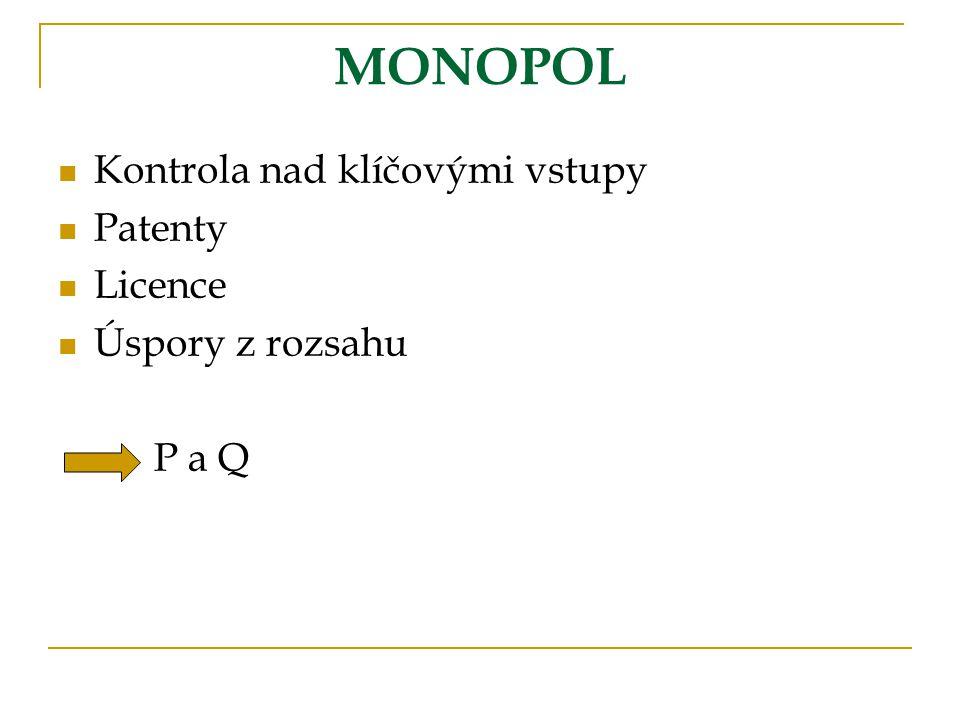 MONOPOL Kontrola nad klíčovými vstupy Patenty Licence Úspory z rozsahu