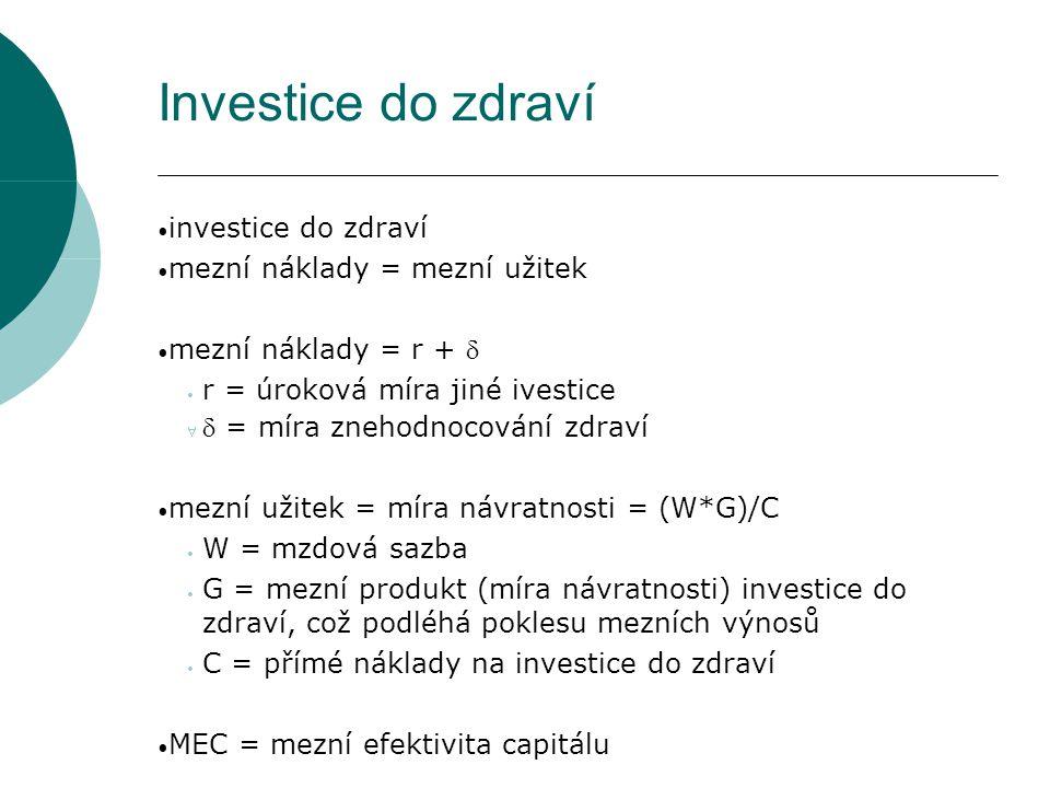 Investice do zdraví investice do zdraví mezní náklady = mezní užitek